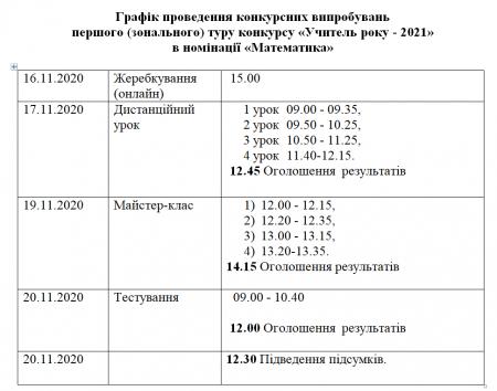 """16-20 листопада відбудеться І етап конкурсу """"Учитель року"""""""